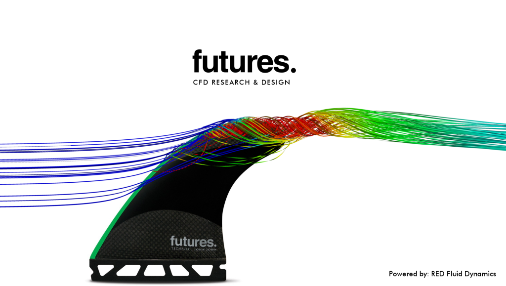 futurescover